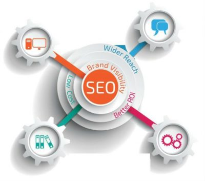 About SEO Agency